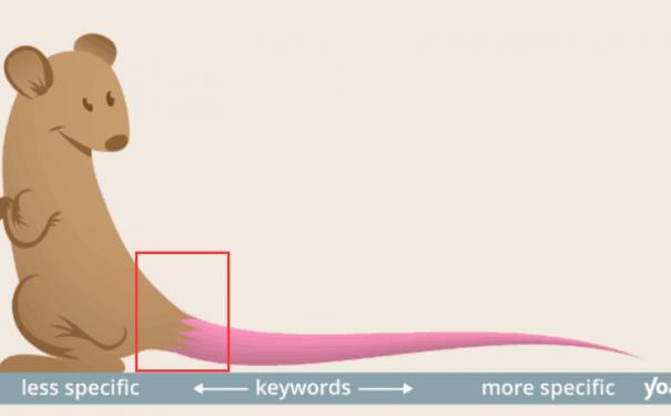 SEO關鍵字優化技巧 5:利用搜尋引擎挖掘長尾關鍵字